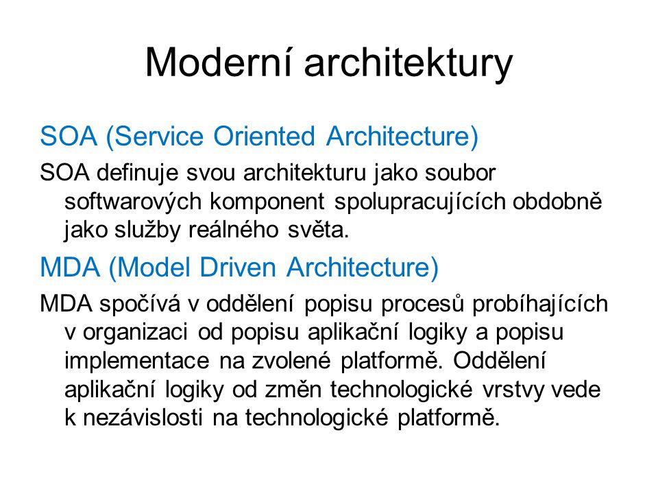 Moderní architektury SOA (Service Oriented Architecture)