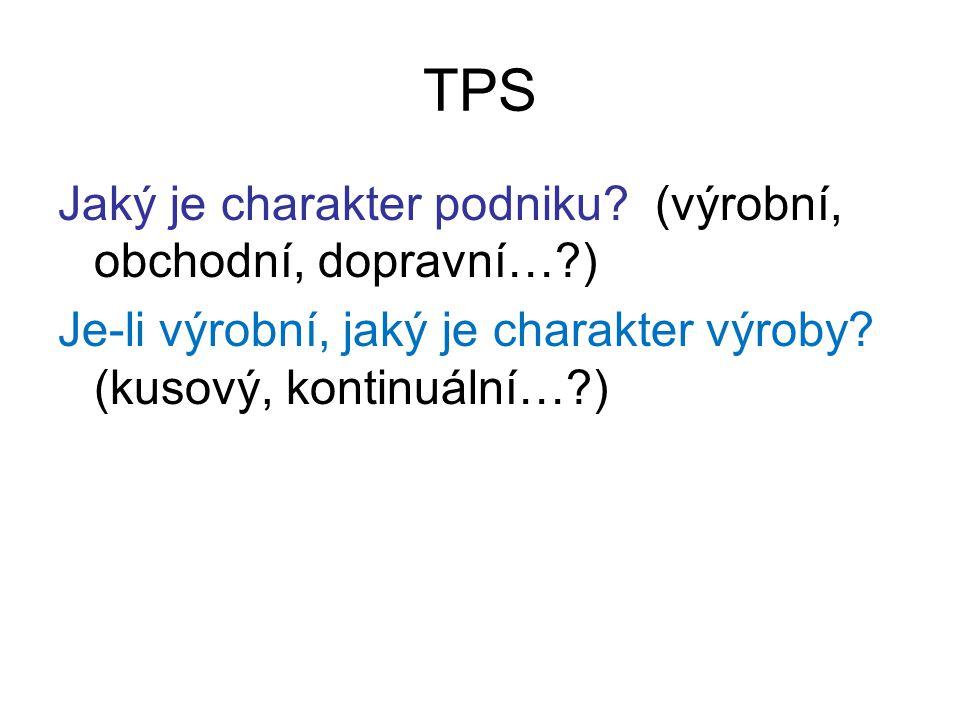 TPS Jaký je charakter podniku.