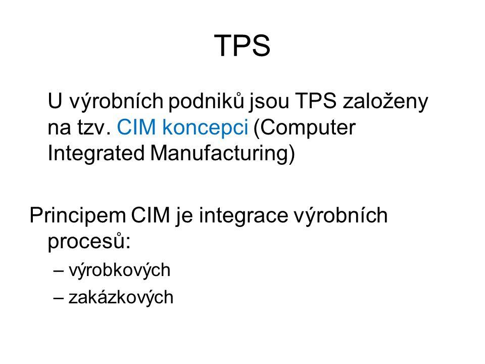 TPS U výrobních podniků jsou TPS založeny na tzv. CIM koncepci (Computer Integrated Manufacturing) Principem CIM je integrace výrobních procesů:
