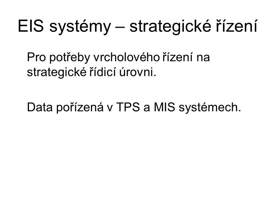 EIS systémy – strategické řízení
