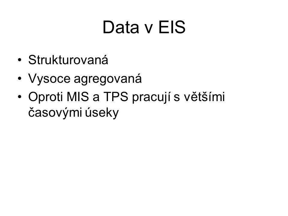 Data v EIS Strukturovaná Vysoce agregovaná