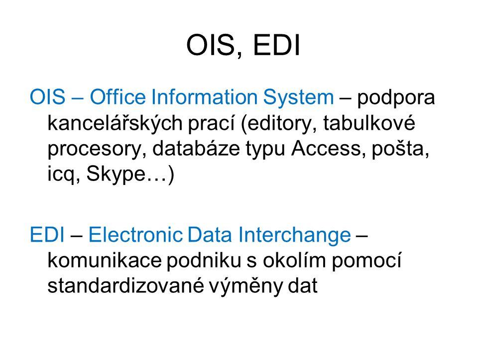 OIS, EDI OIS – Office Information System – podpora kancelářských prací (editory, tabulkové procesory, databáze typu Access, pošta, icq, Skype…)