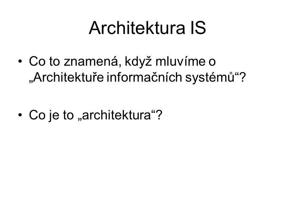 """Architektura IS Co to znamená, když mluvíme o """"Architektuře informačních systémů ."""