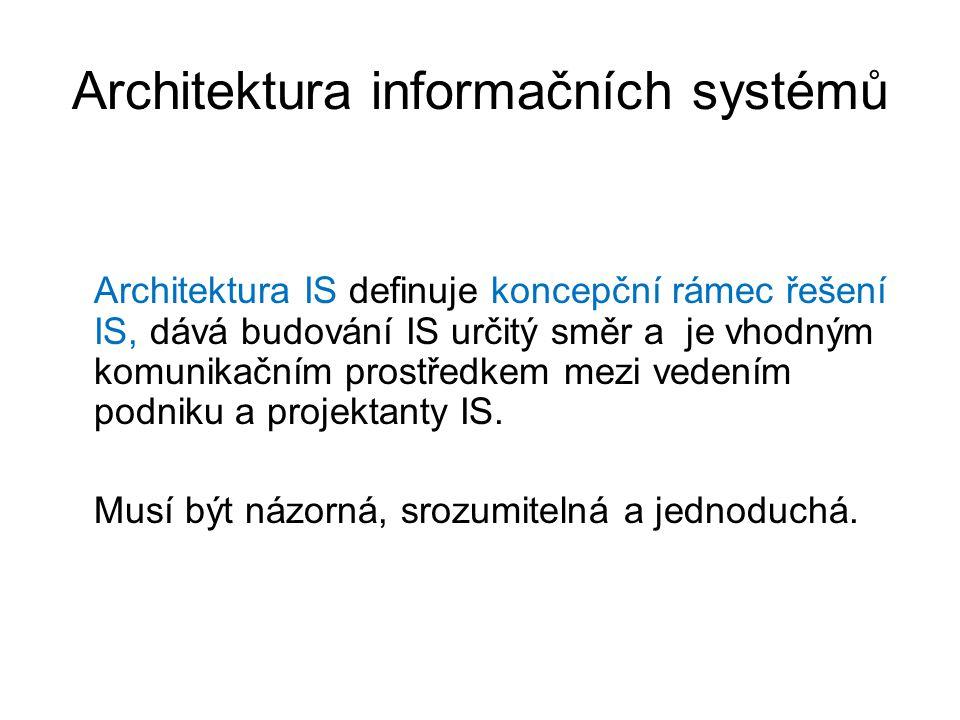 Architektura informačních systémů