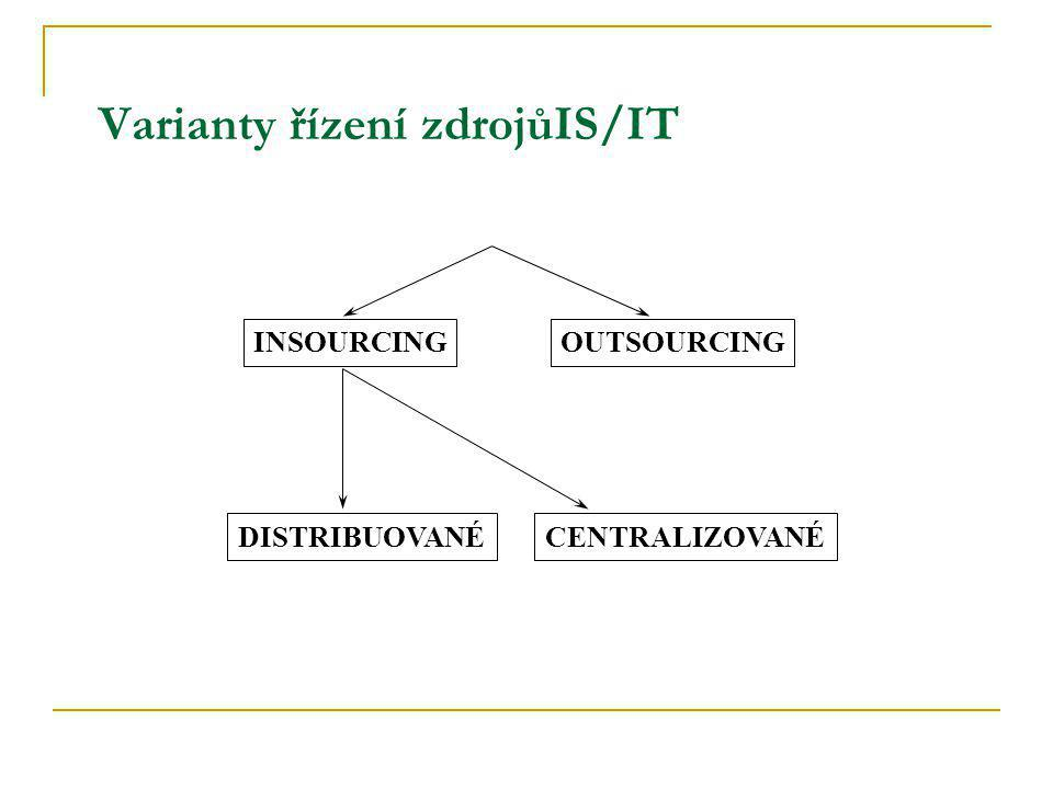 Varianty řízení zdrojůIS/IT