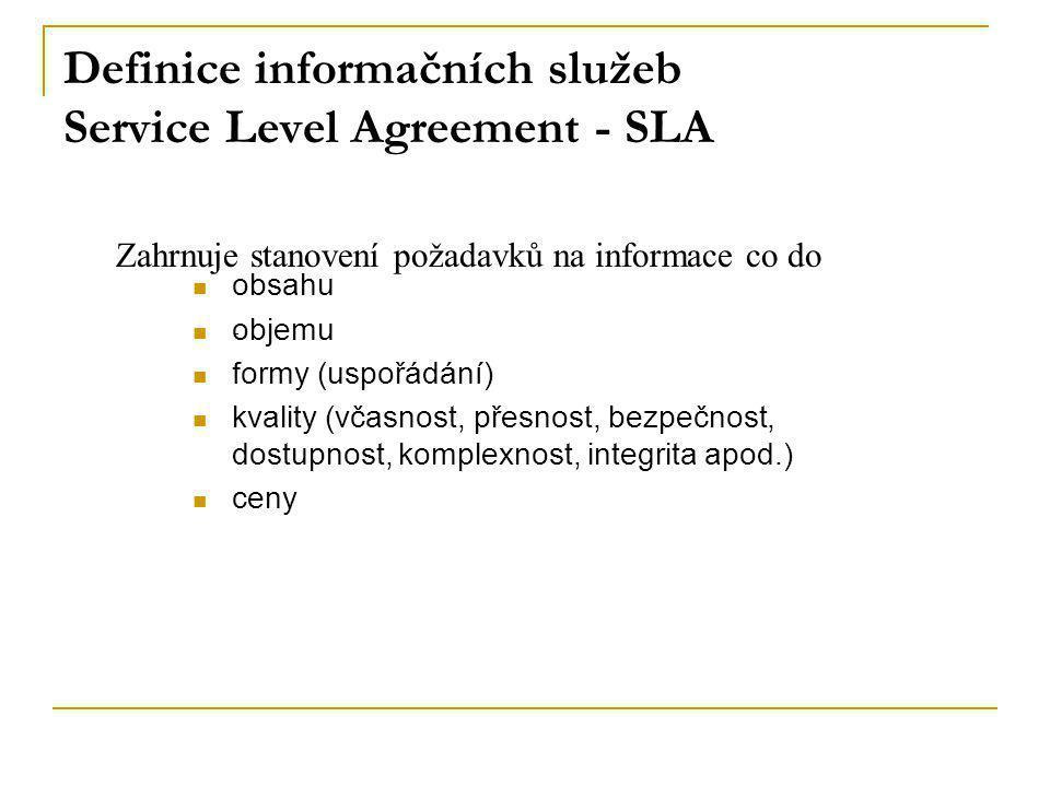 Definice informačních služeb Service Level Agreement - SLA