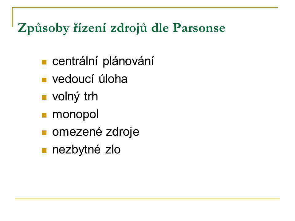 Způsoby řízení zdrojů dle Parsonse