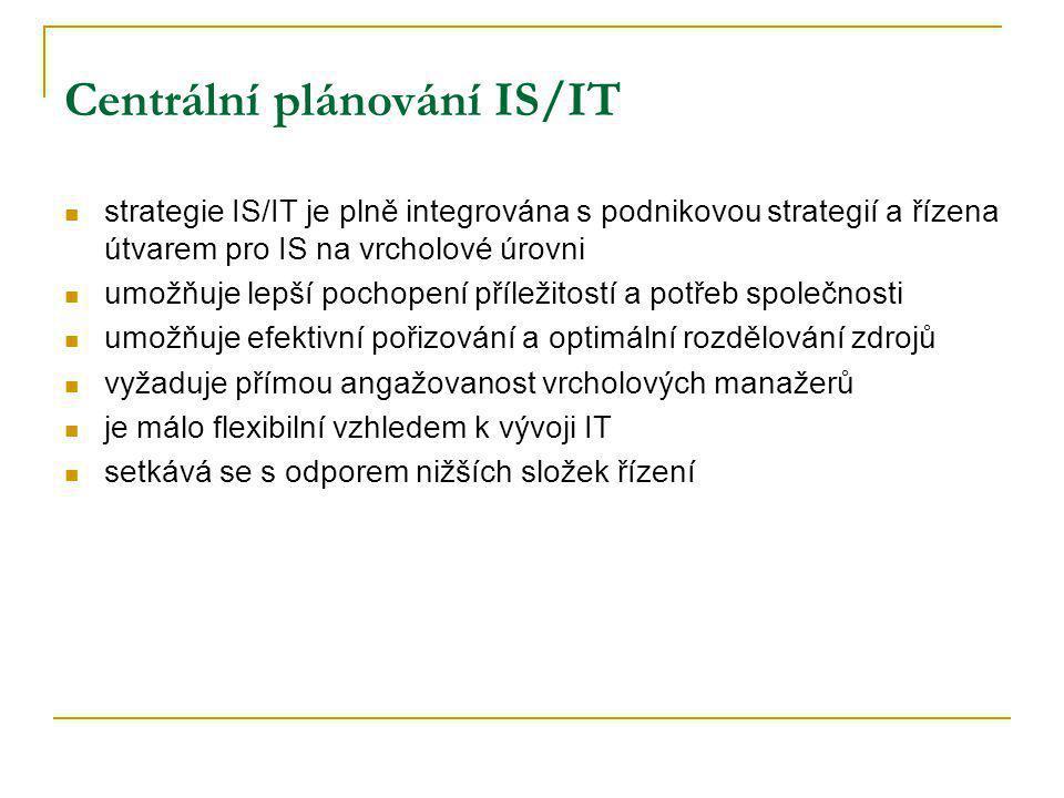 Centrální plánování IS/IT