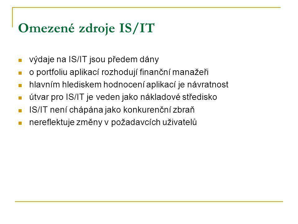 Omezené zdroje IS/IT výdaje na IS/IT jsou předem dány