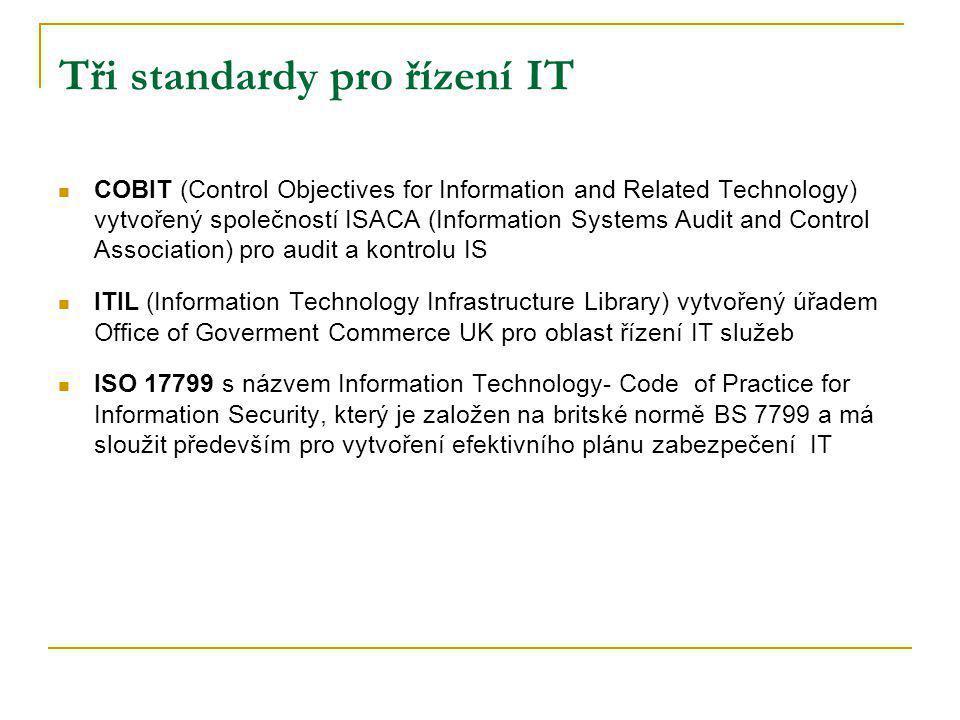 Tři standardy pro řízení IT