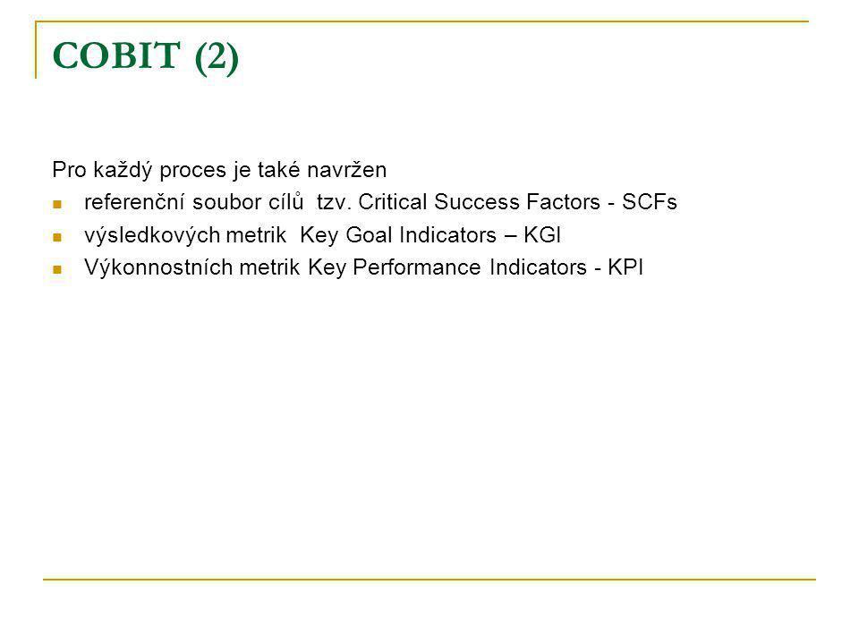 COBIT (2) Pro každý proces je také navržen