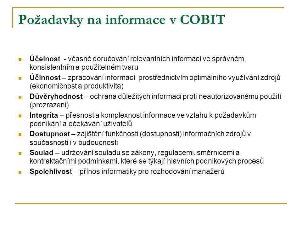 Požadavky na informace v COBIT