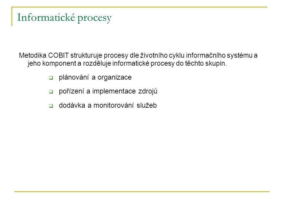 Informatické procesy plánování a organizace