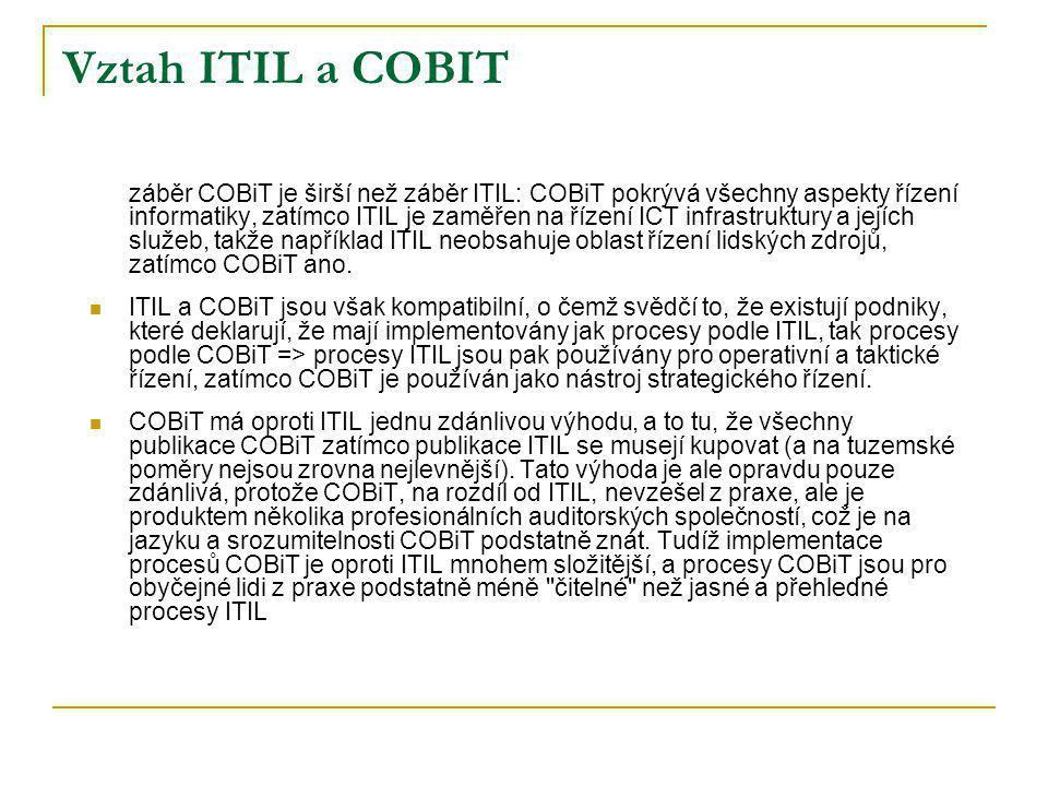 Vztah ITIL a COBIT