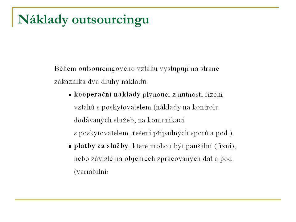 Náklady outsourcingu