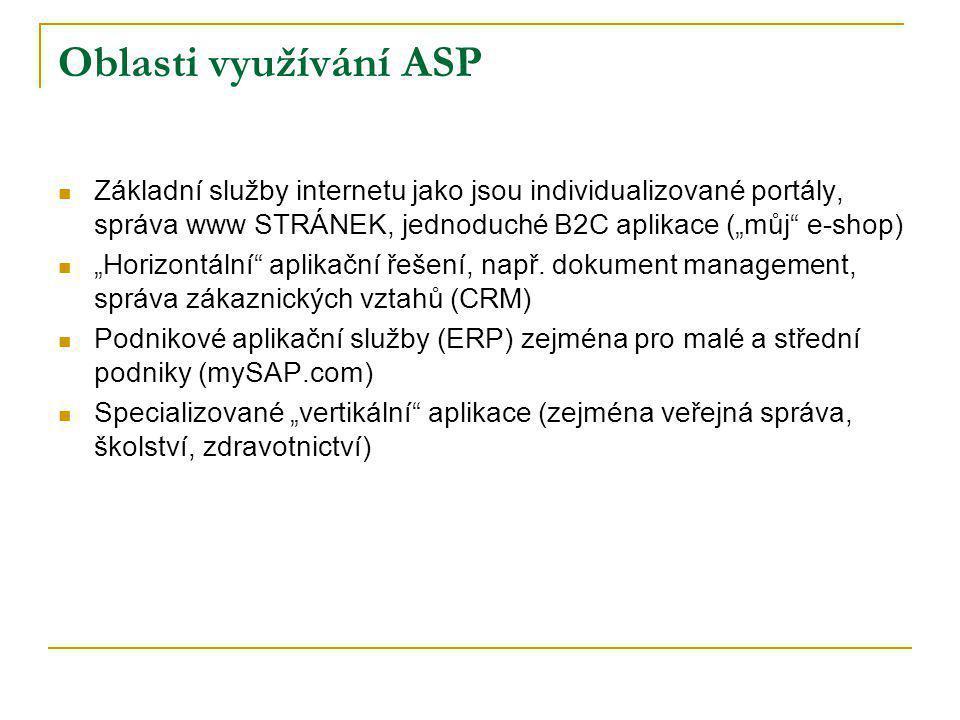 """Oblasti využívání ASP Základní služby internetu jako jsou individualizované portály, správa www STRÁNEK, jednoduché B2C aplikace (""""můj e-shop)"""
