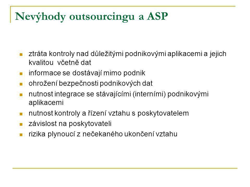 Nevýhody outsourcingu a ASP