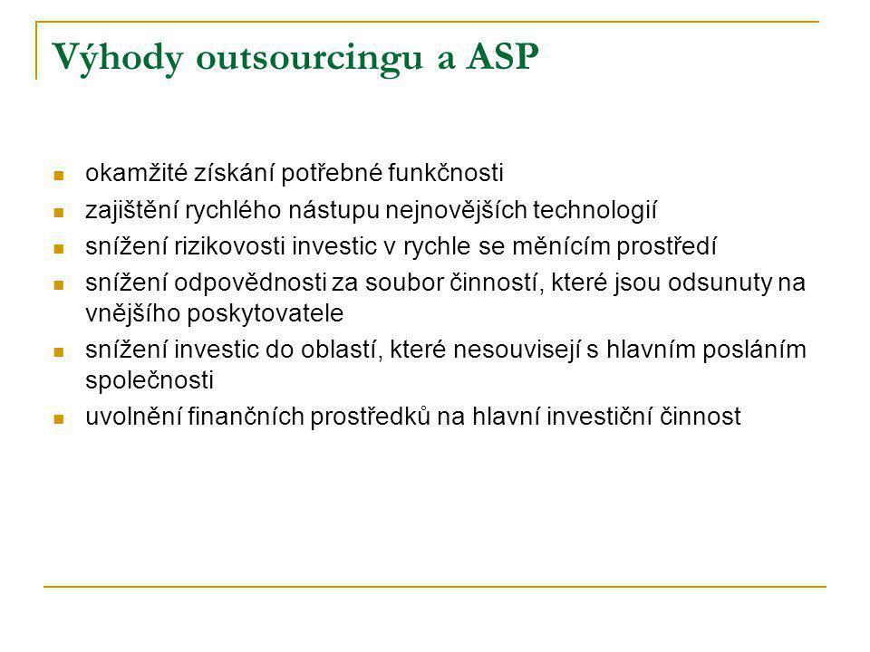 Výhody outsourcingu a ASP