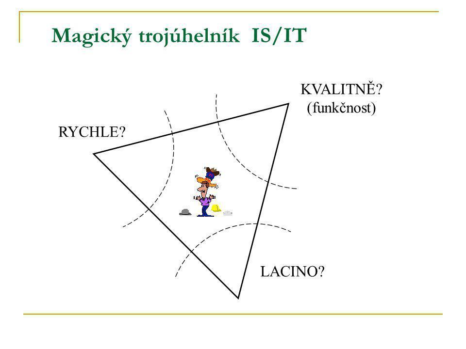 Magický trojúhelník IS/IT