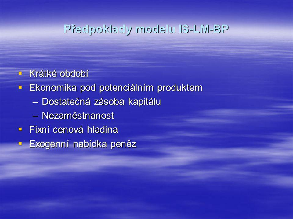 Předpoklady modelu IS-LM-BP