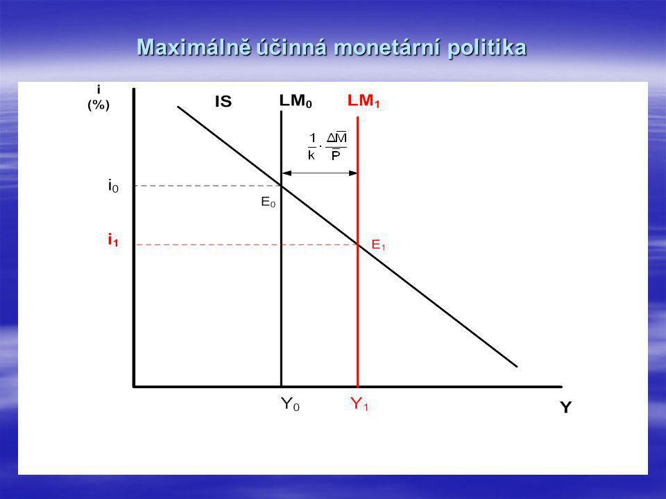 Maximálně účinná monetární politika