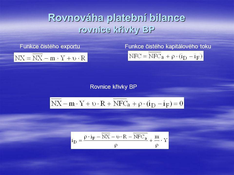 Rovnováha platební bilance rovnice křivky BP