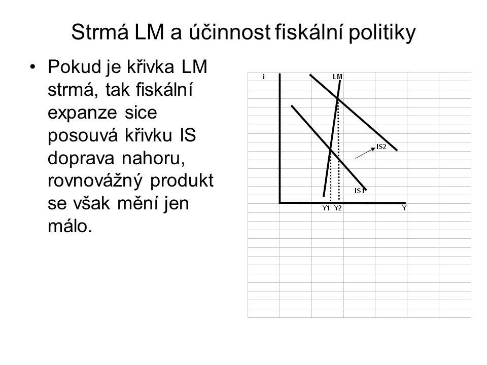 Strmá LM a účinnost fiskální politiky