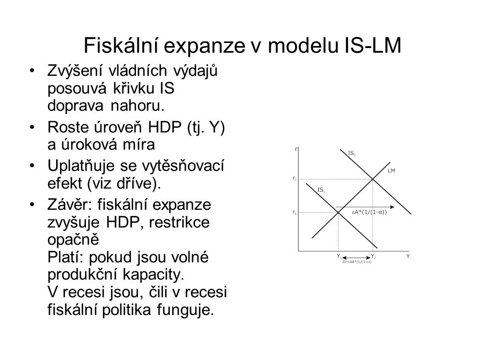 Fiskální expanze v modelu IS-LM