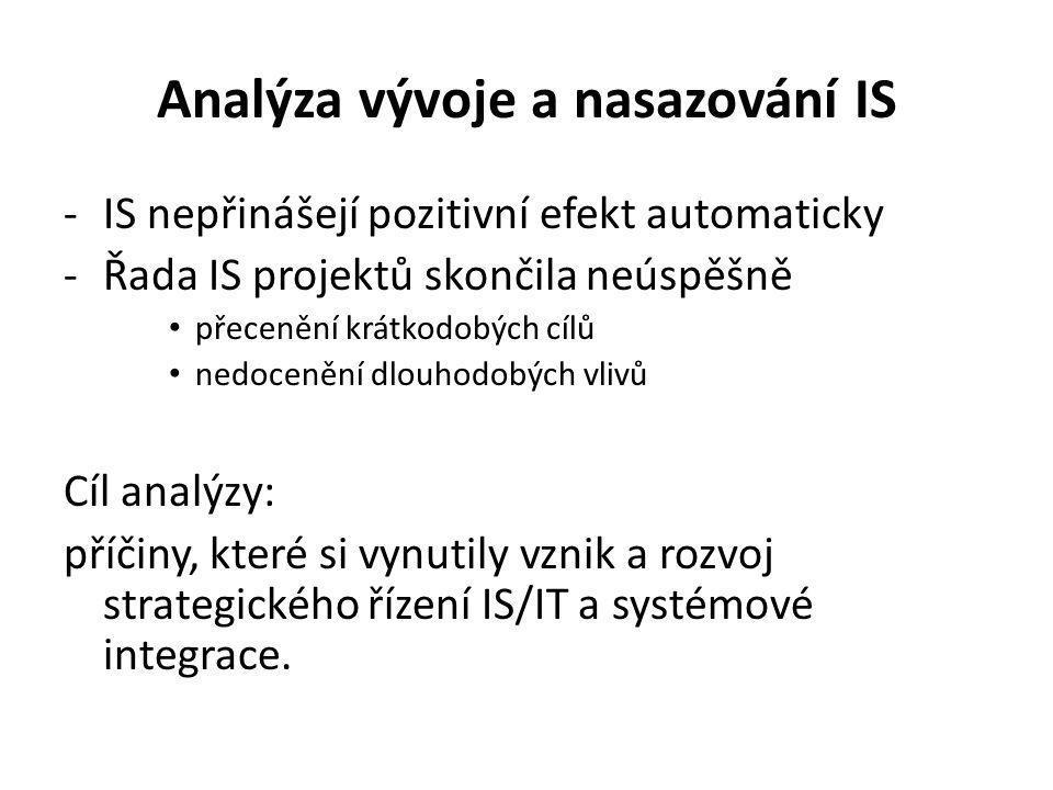 Analýza vývoje a nasazování IS