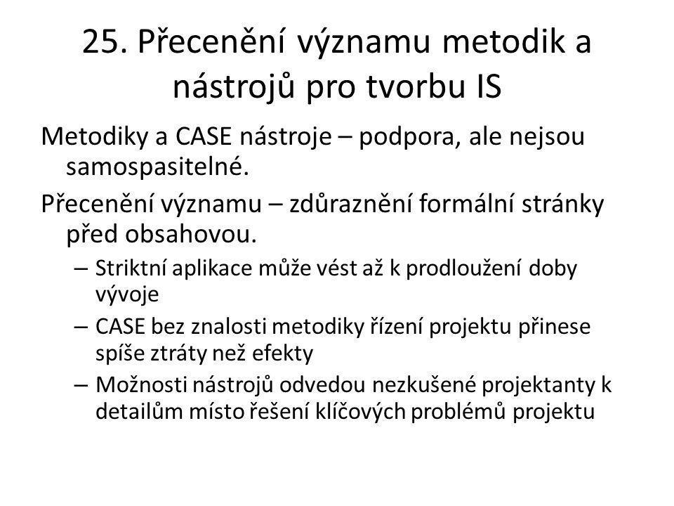 25. Přecenění významu metodik a nástrojů pro tvorbu IS