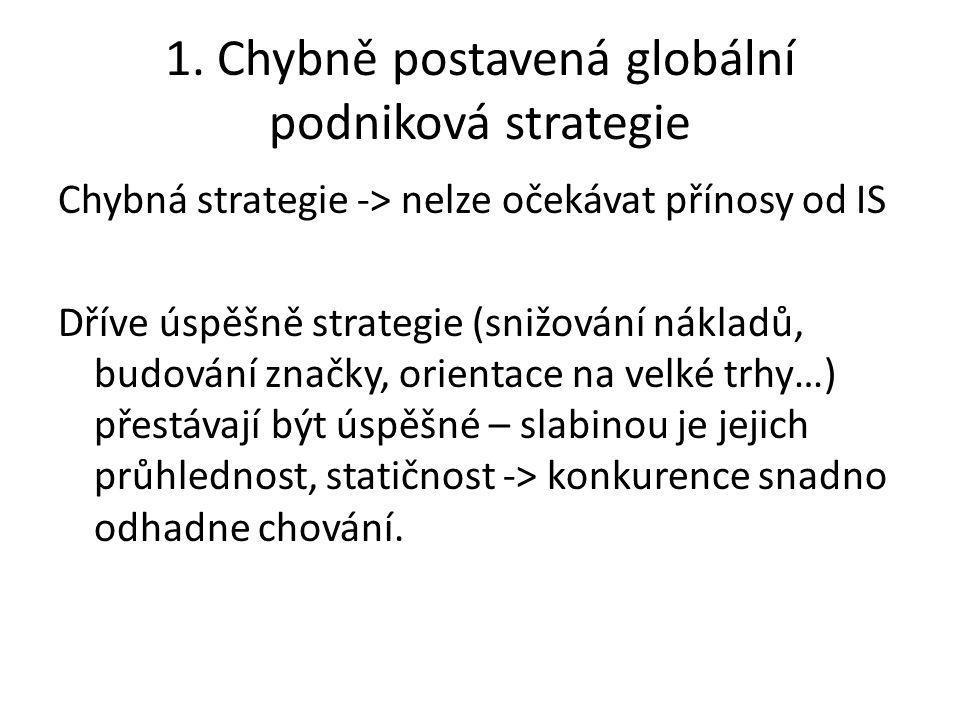 1. Chybně postavená globální podniková strategie