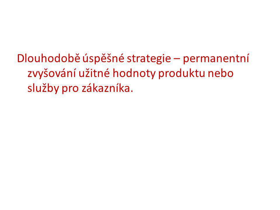 Dlouhodobě úspěšné strategie – permanentní zvyšování užitné hodnoty produktu nebo služby pro zákazníka.