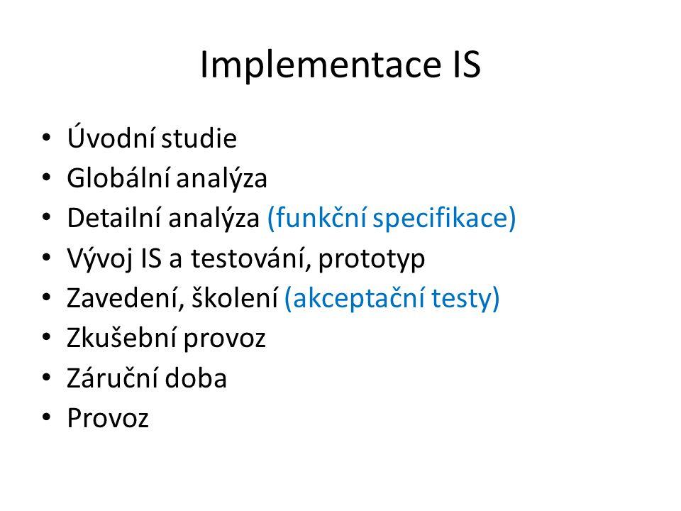 Implementace IS Úvodní studie Globální analýza