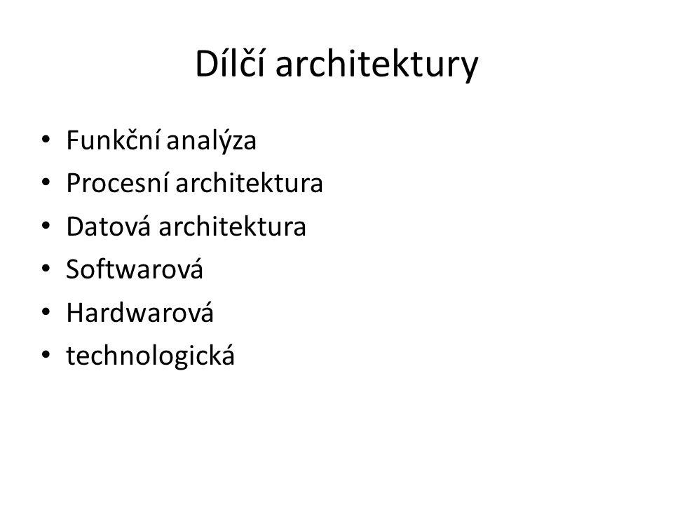 Dílčí architektury Funkční analýza Procesní architektura