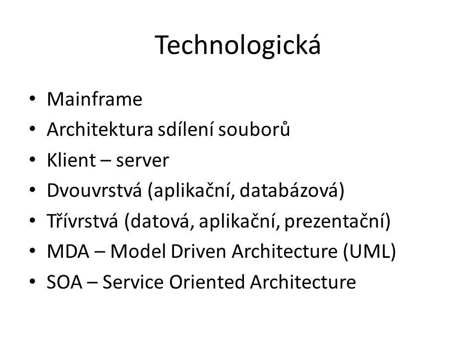 Technologická Mainframe Architektura sdílení souborů Klient – server