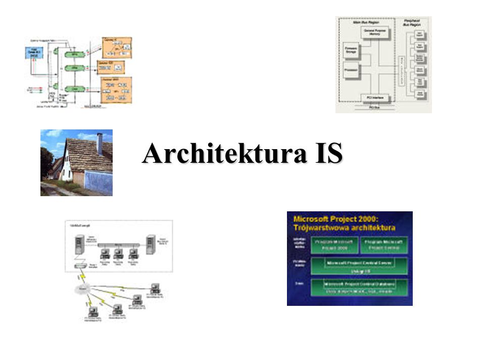 Architektura IS
