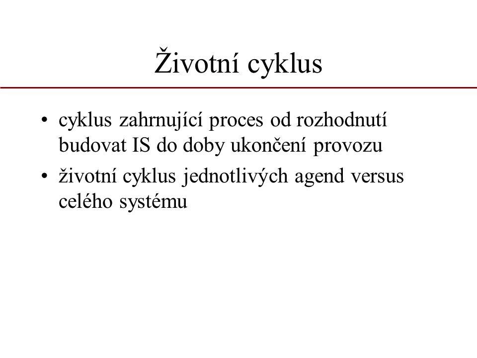 Životní cyklus cyklus zahrnující proces od rozhodnutí budovat IS do doby ukončení provozu.