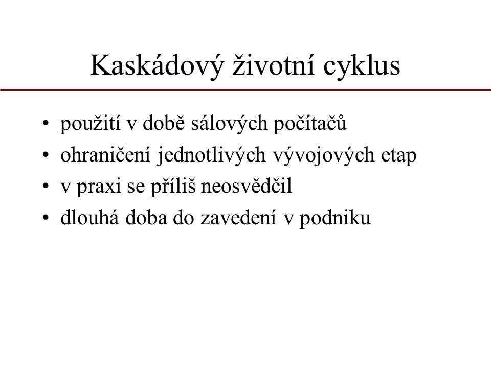 Kaskádový životní cyklus