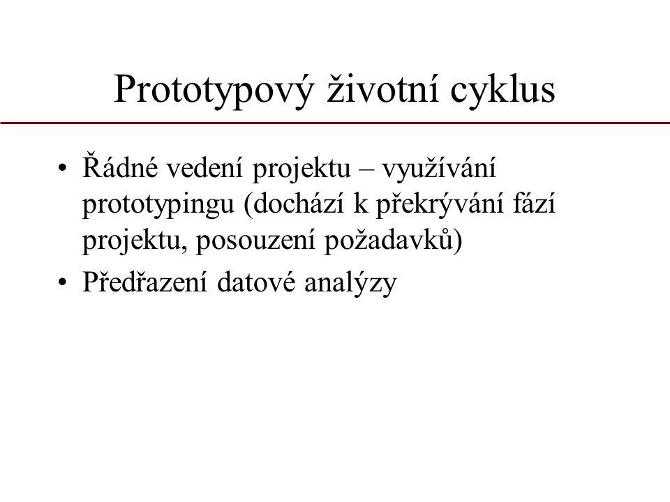 Prototypový životní cyklus