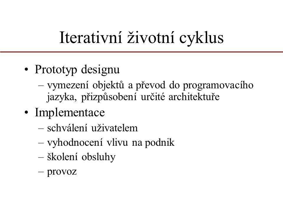 Iterativní životní cyklus