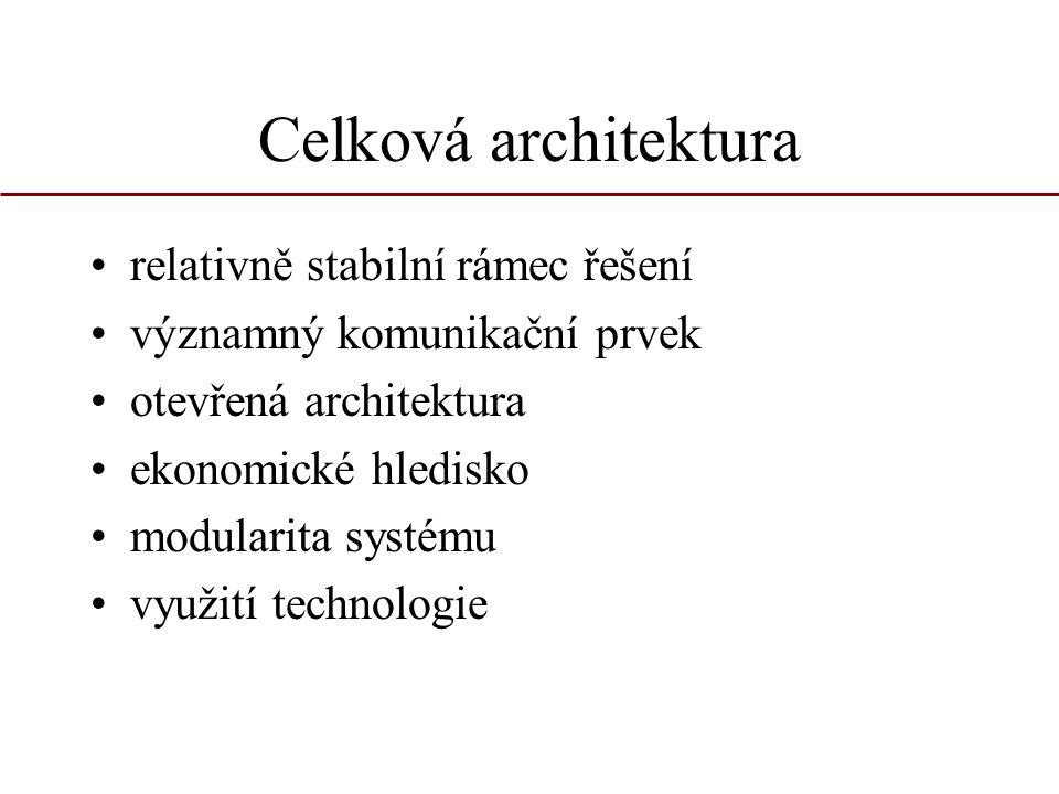 Celková architektura relativně stabilní rámec řešení