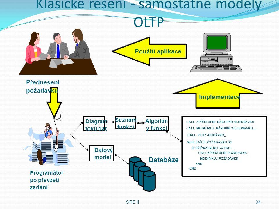 Klasické řešení - samostatné modely OLTP