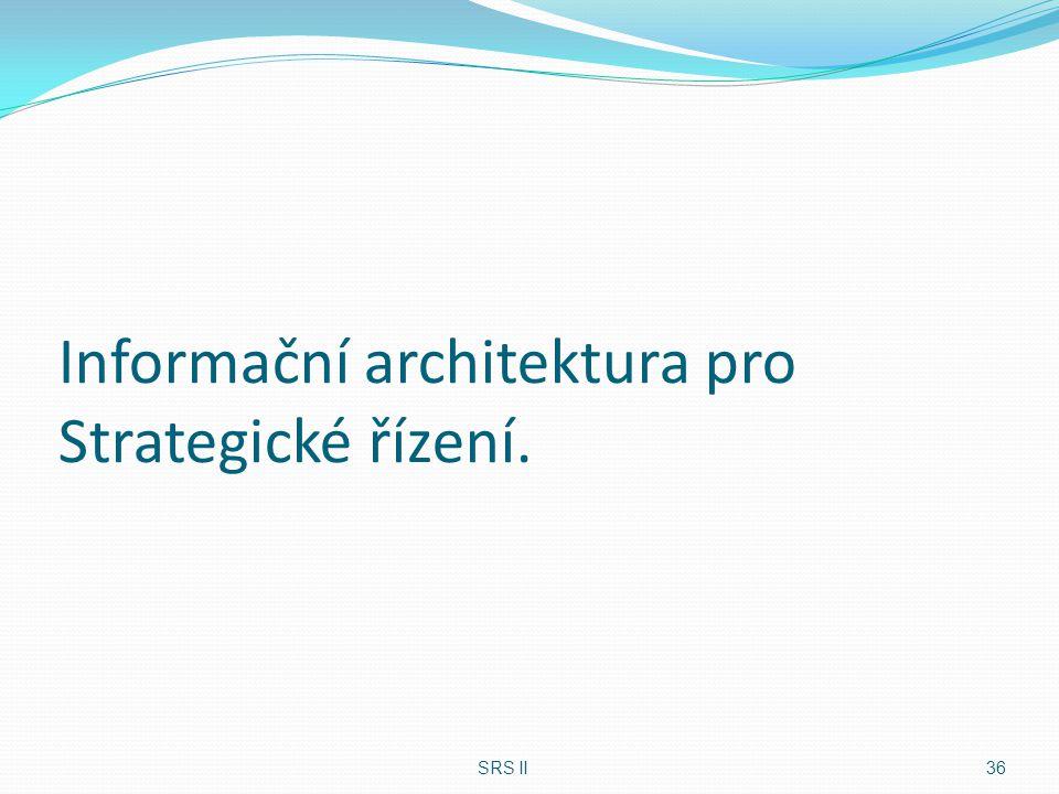 Informační architektura pro Strategické řízení.