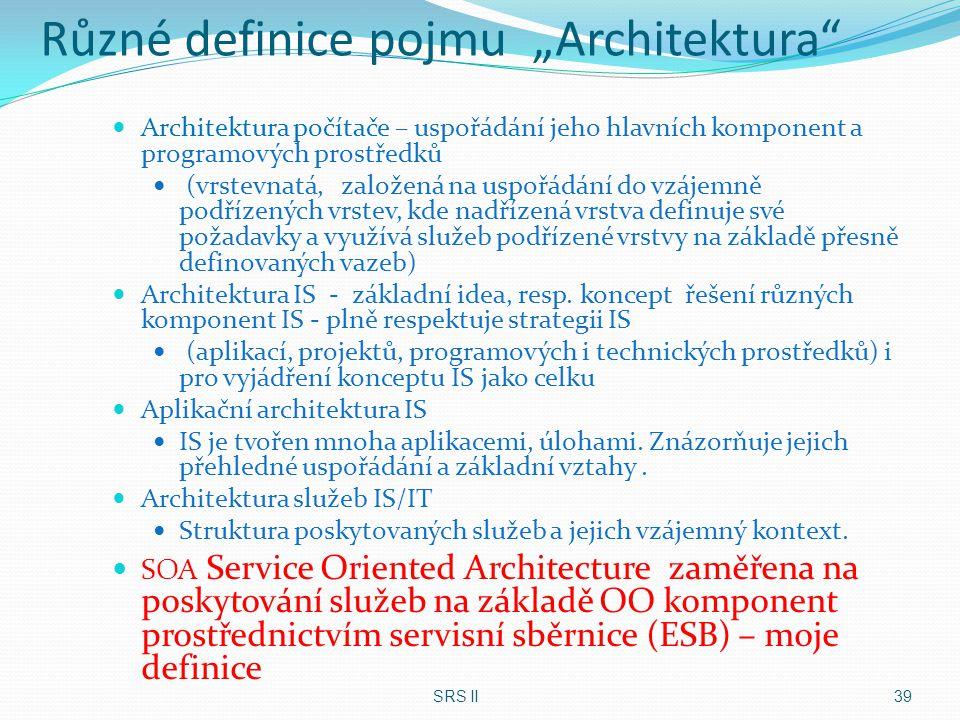 """Různé definice pojmu """"Architektura"""