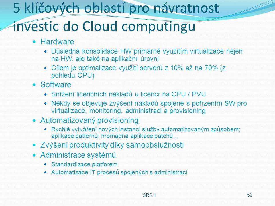 5 klíčových oblastí pro návratnost investic do Cloud computingu