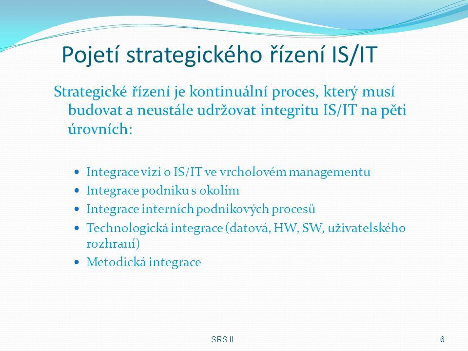 Pojetí strategického řízení IS/IT