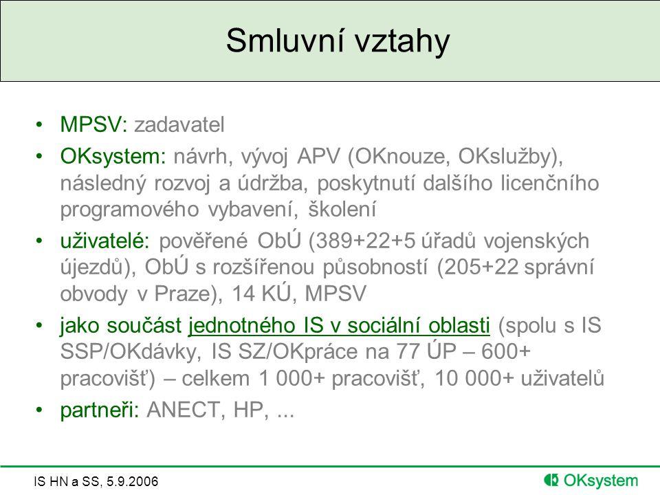 Smluvní vztahy MPSV: zadavatel