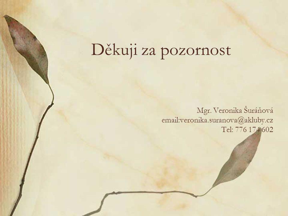 Děkuji za pozornost Mgr. Veronika Šuráňová