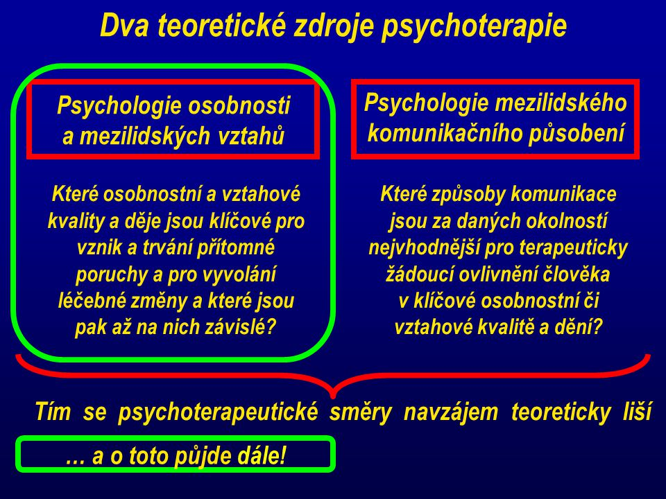 Dva teoretické zdroje psychoterapie