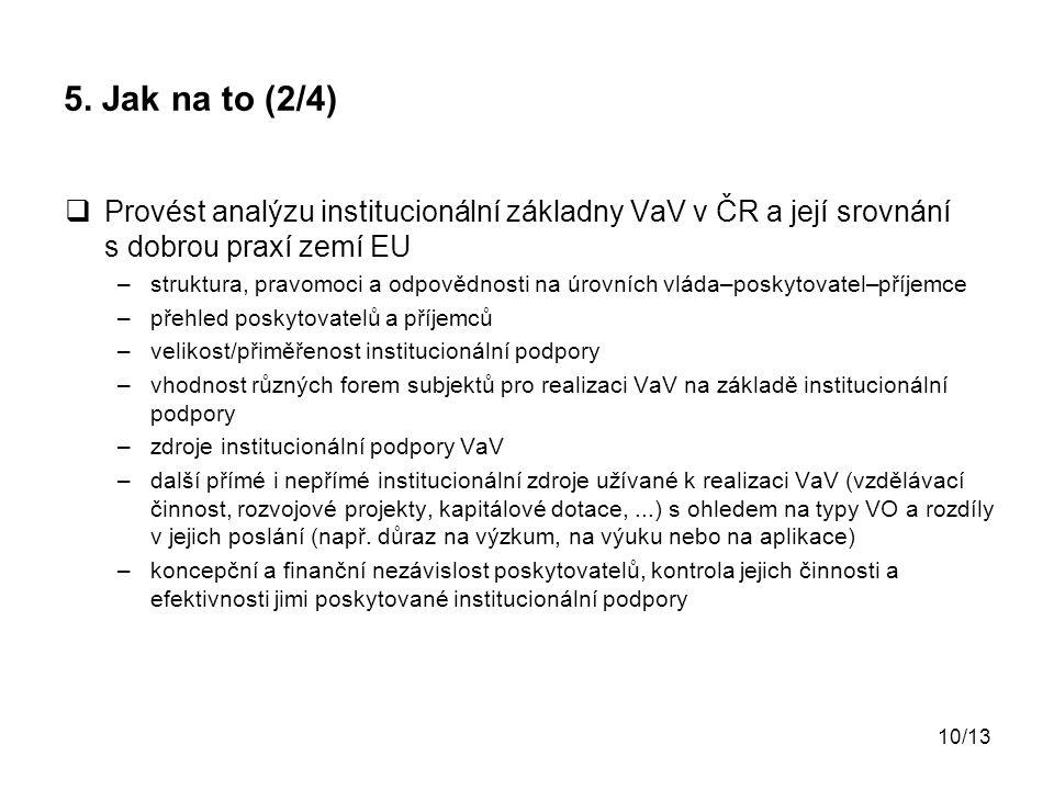 5. Jak na to (2/4) Provést analýzu institucionální základny VaV v ČR a její srovnání s dobrou praxí zemí EU.